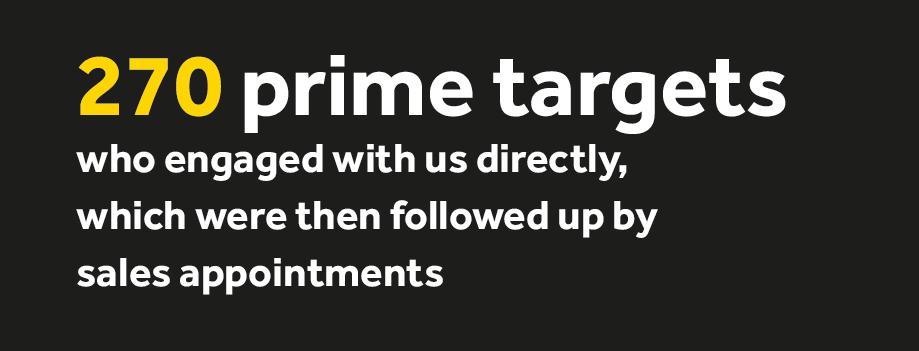 270 Prime Targets
